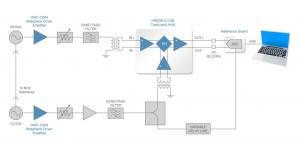 General Guidelines & Procedures for Using the HMC661LC4B with an ADC