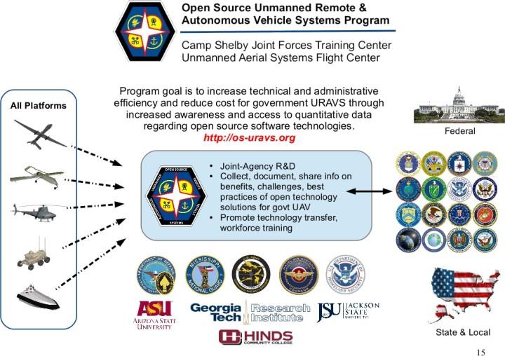 US DoD adopts Open Source principles for Unmanned Autonomous Vehicle Systems