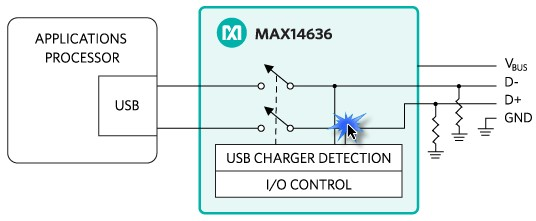 App note: Overview of USB battery charging revision 1.2 and the important role of charger detectors