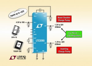Power supply IC generates low-noise bipolar (+/-) power rails