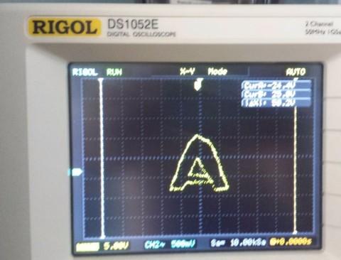 Create text on your oscilloscope using an Arduino