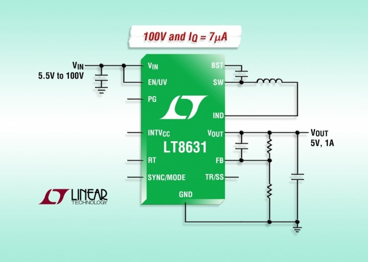 100V, 1A, synchronous step-down regulator: Iq of 7µA