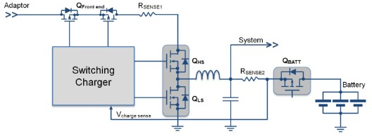 App note: Consideration of power MOSFETs in fast charger design