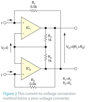 Measure small currents without adding resistive insertion loss