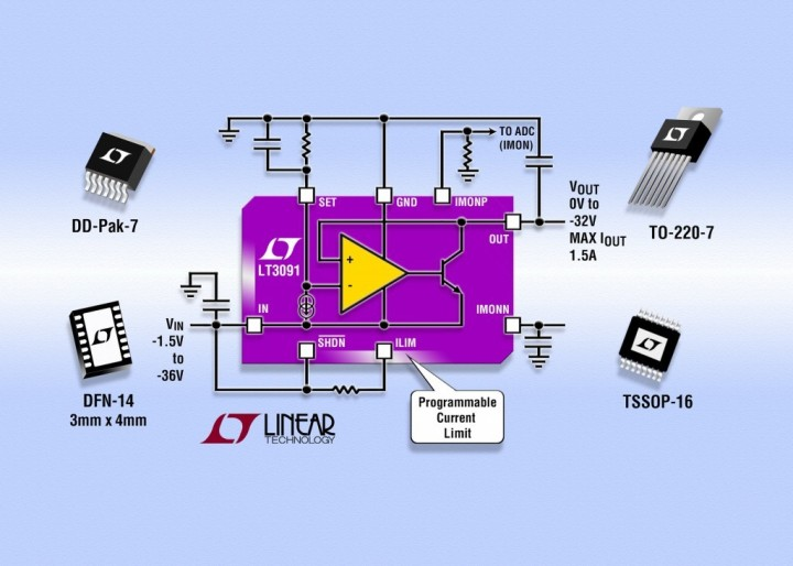 LT3091 – –36V, 1.5A Negative Linear Regulator with Programmable Current Limit