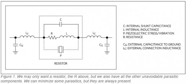App note: Passives aren't really So Passive: Resistors