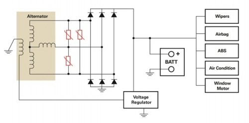 Protection Methods for Automotive Electronics Circuits