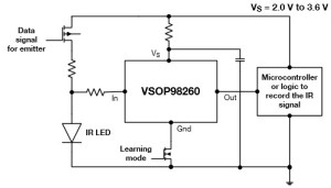 App note: VSOP98260 for IR code learning applications