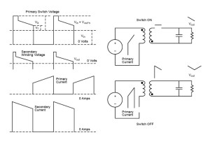 Designing a Low Power Flyback Power Supply