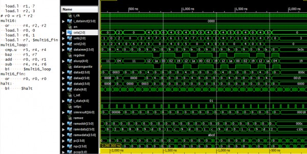 Designing a CPU in VHDL