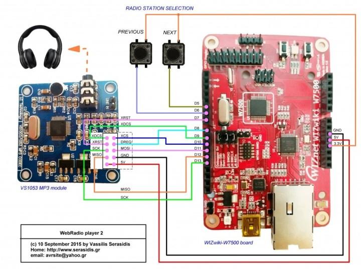 WebRadio player 2 (ARM 32-bit Cortex-M0)