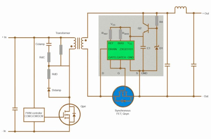 Synchronous MOSFETs Selection for Flyback Converters
