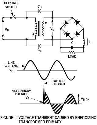 App note: An overview of electromagnetic and lightning induced voltage transients