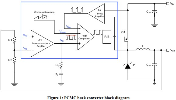 App note: Buck converter control cookbook