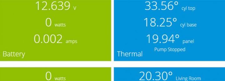 Nest and Solar Logger Update