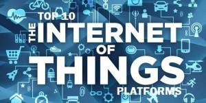 10 best IOT Software Platforms
