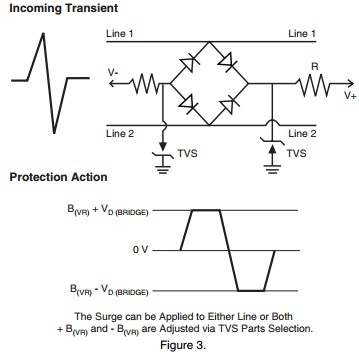 App note: High speed data line protection