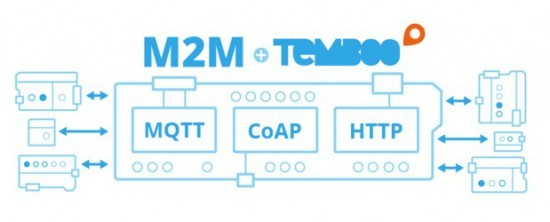 Arduino multi-device M2M Networks with Temboo