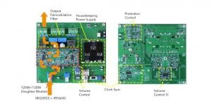 PCB Layout with IR Class D Audio Gate Drivers