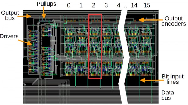More ARM1 processor reverse engineering: the priority encoder