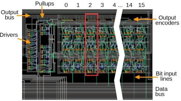 More ARM1 processor reverse engineering: the priority encoder