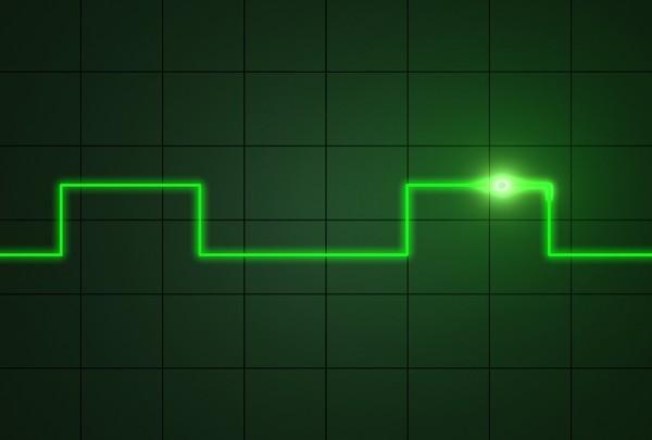 Square wave generator using Logic gates