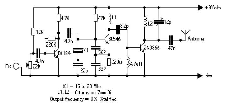 250mW FM VHF Transmitter