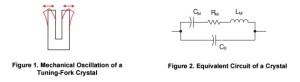 App note: MSP430 32-kHz crystal oscillators