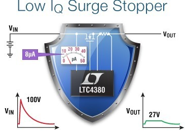 LTC4380 – Low Quiescent Current Surge Stopper