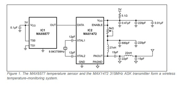 App note: Simple wireless temperature monitor also has dataLogging capabilities