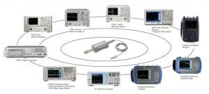 Compatibility of USB Power Sensors with Keysight Instruments