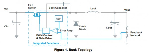 App note: Using the TPS5430 as an inverting buck-boost converter