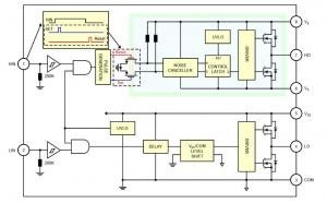 Recommendations to Avoid Short Pulse Width Issues in HVIC Gate Driver Applications