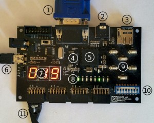 Consolite – a Tiny Game Console on an FPGA