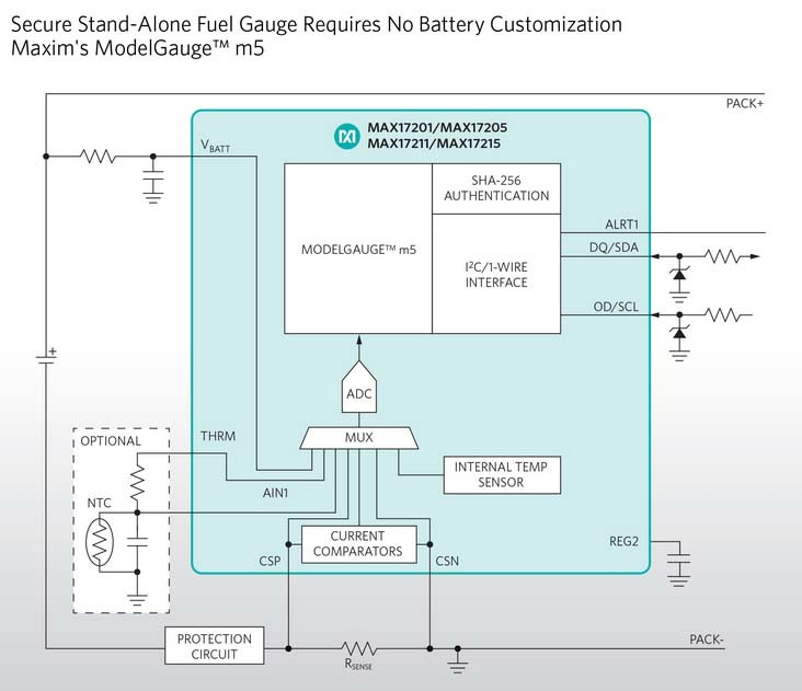 Fuel-gauge ICs help prevent battery clones