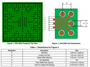 App note: System design guidelines for the TM4C129x family of Tiva C series microcontrollers