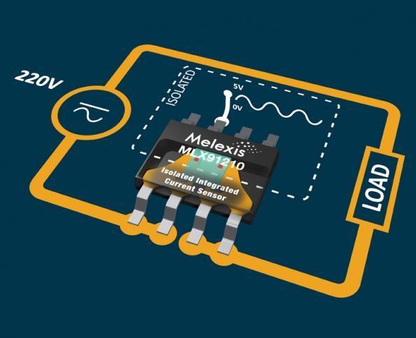 Hall-effect current sensing replaces shunt-resistive measurements