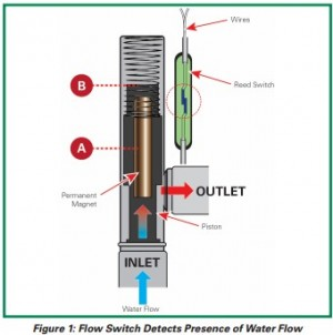 App note: Flow sensing in tankless water heaters