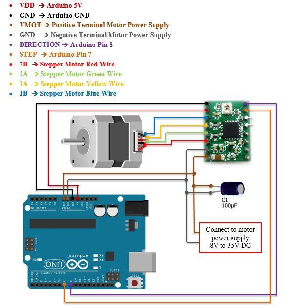 steper-motor-interface  Phase Stepper Motor Wiring Diagram on breakout board, 4 wire arduino, power supply, 6 wire nema 23, 23hs2430b nema, for nema 17,