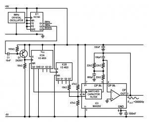 Sine Wave Generator Is Crystal Accurate
