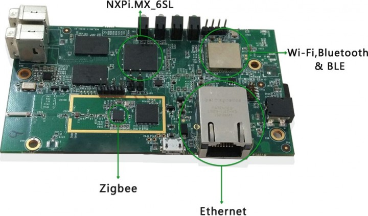 New IoT reference boards by Argon
