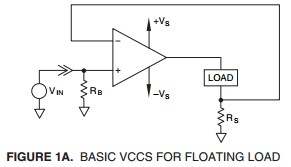 App note: Voltage to current conversion