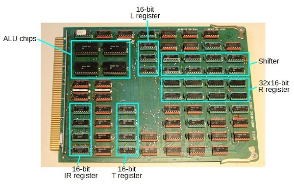 The ALU board from the Xerox Alto.