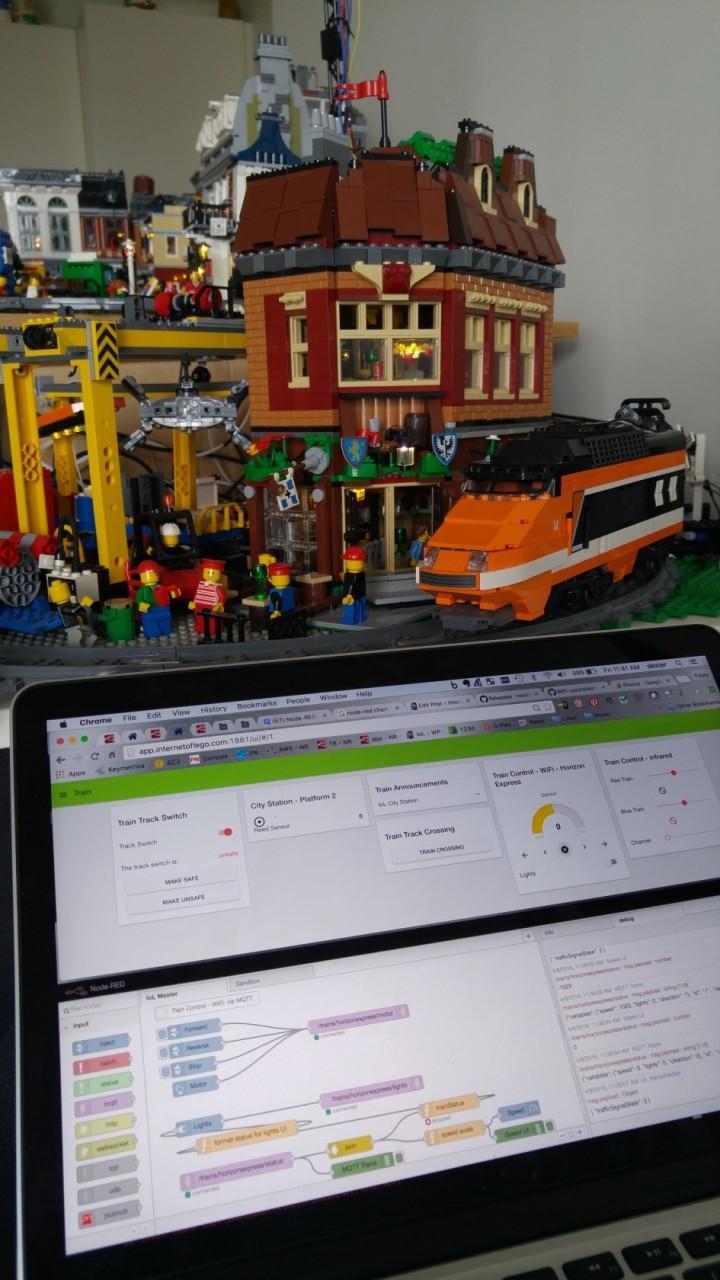 LEGO Train Automation – IoL Internet of LEGO