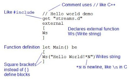 'Hello World' program in BCPL with explanation.