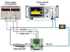 1900 MHz Low Noise, High Linearity Amplifier using BGU8052
