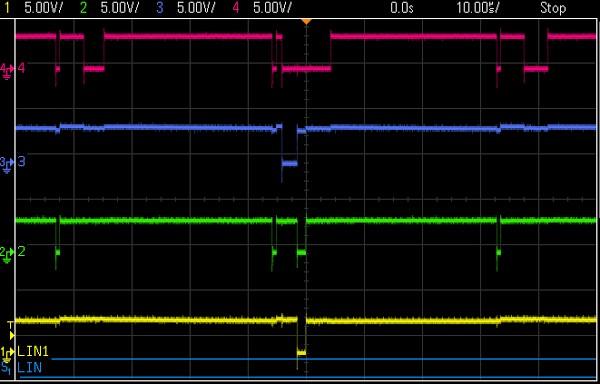 The 4-bit microcode task select lines on the Xerox Alto
