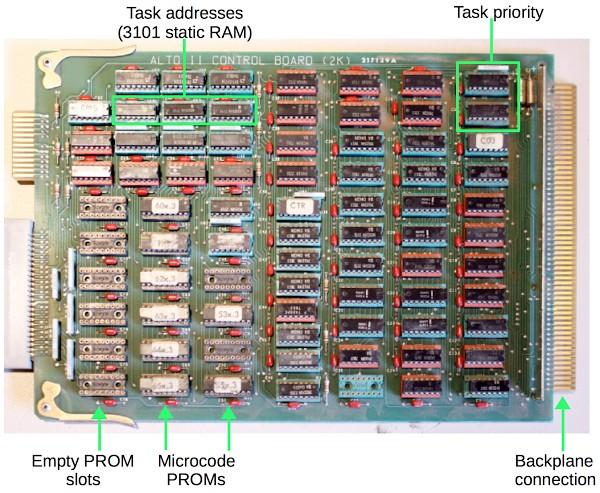 The microcode control board from a Xerox Alto
