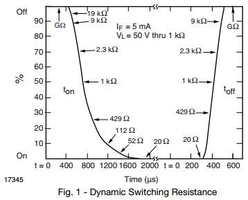 App note: Solid state relay parallel and DC operation