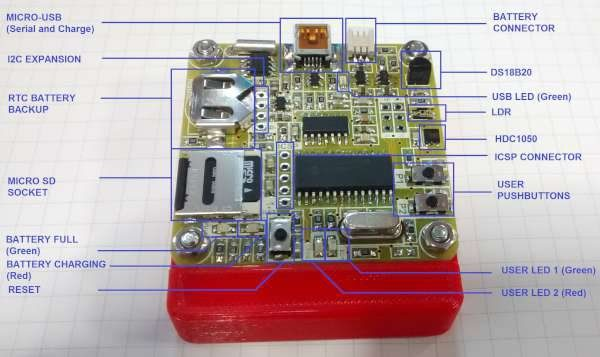 pic-Componentes-600